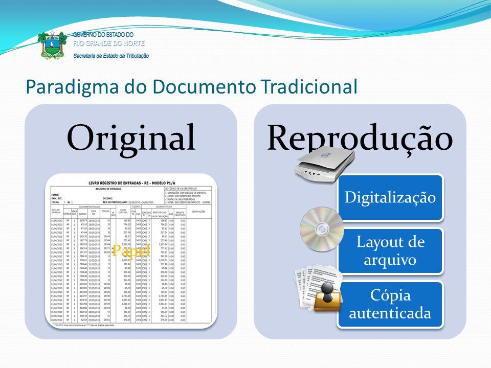 Paradigma do Documento Tradicional