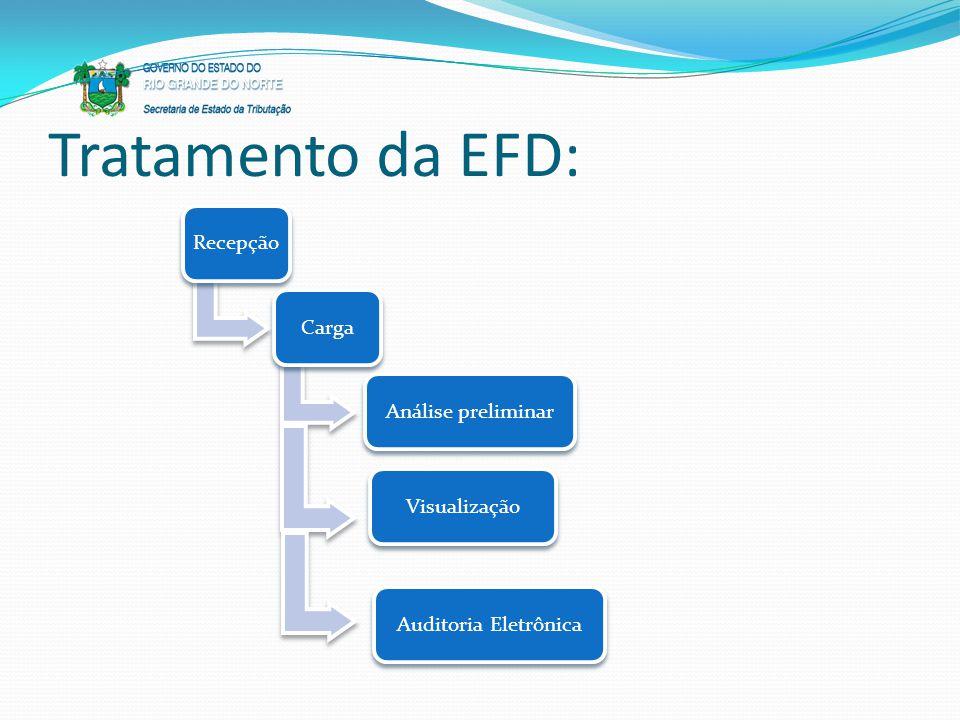 Tratamento da EFD: Recepção Carga Análise preliminar Visualização