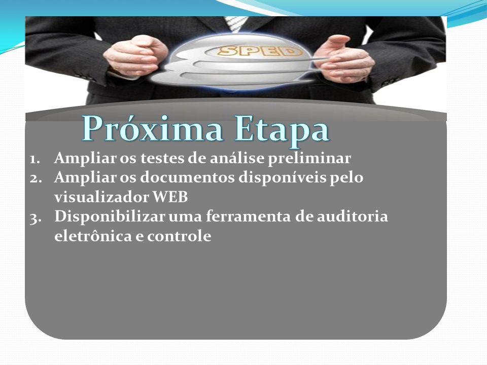Próxima Etapa Ampliar os testes de análise preliminar