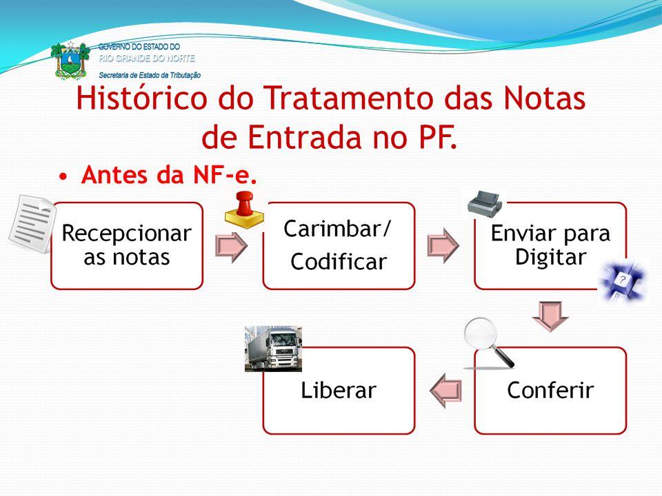 Histórico do Tratamento das Notas de Entrada no PF.