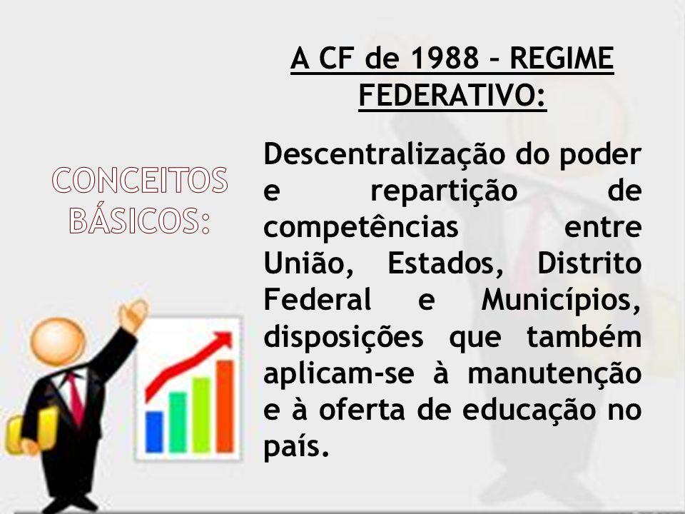 A CF de 1988 – REGIME FEDERATIVO: