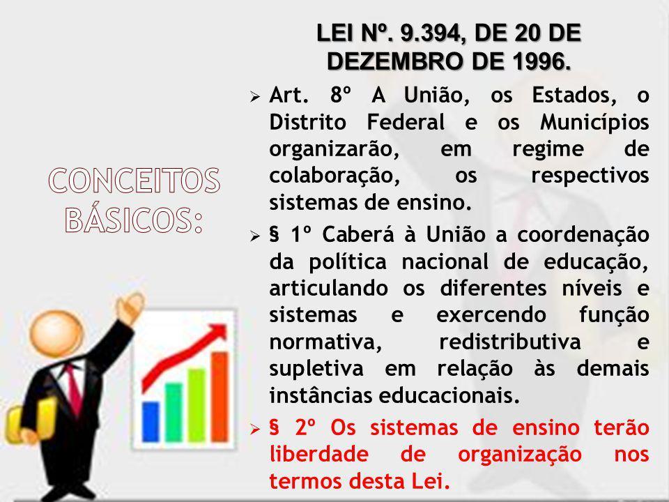 CONCEITOS BÁSICOS: LEI Nº. 9.394, DE 20 DE DEZEMBRO DE 1996.