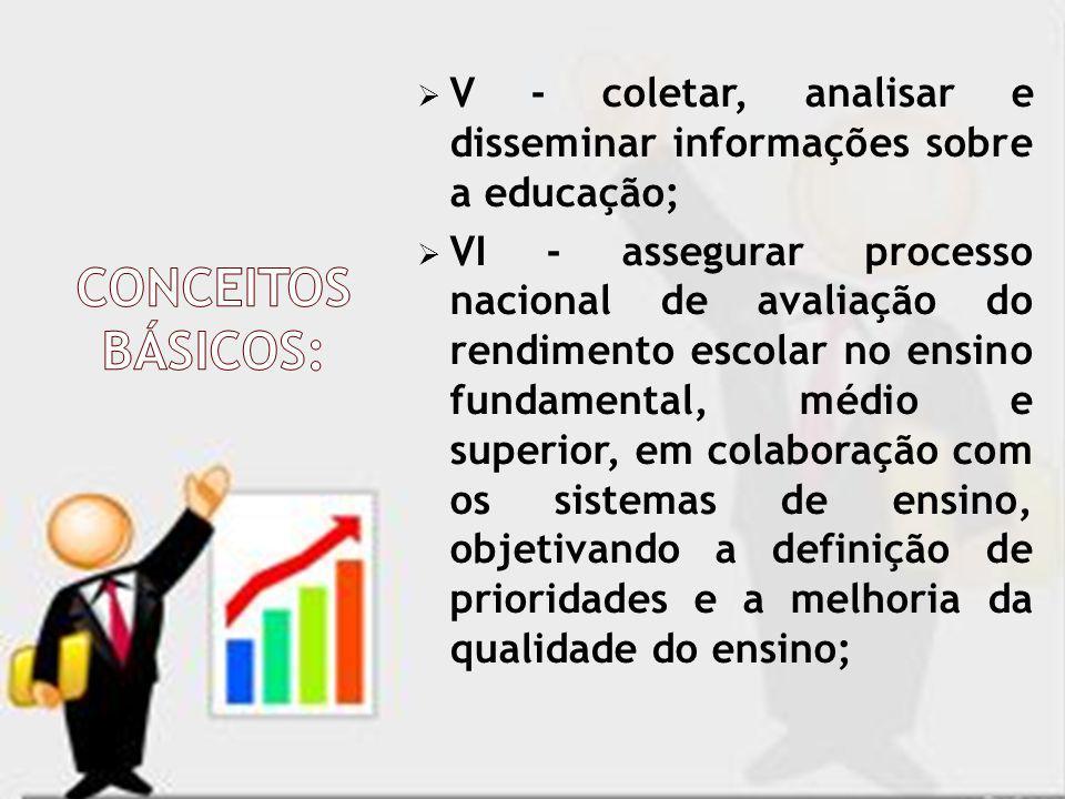 V - coletar, analisar e disseminar informações sobre a educação;