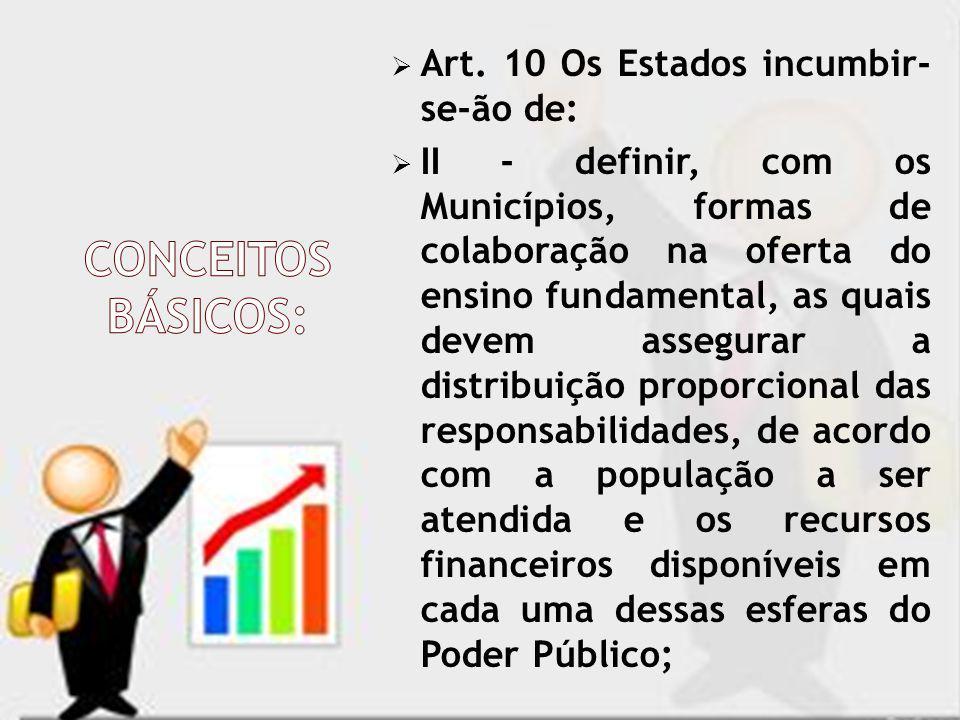CONCEITOS BÁSICOS: Art. 10 Os Estados incumbir- se-ão de: