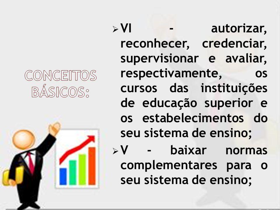 VI - autorizar, reconhecer, credenciar, supervisionar e avaliar, respectivamente, os cursos das instituições de educação superior e os estabelecimentos do seu sistema de ensino;