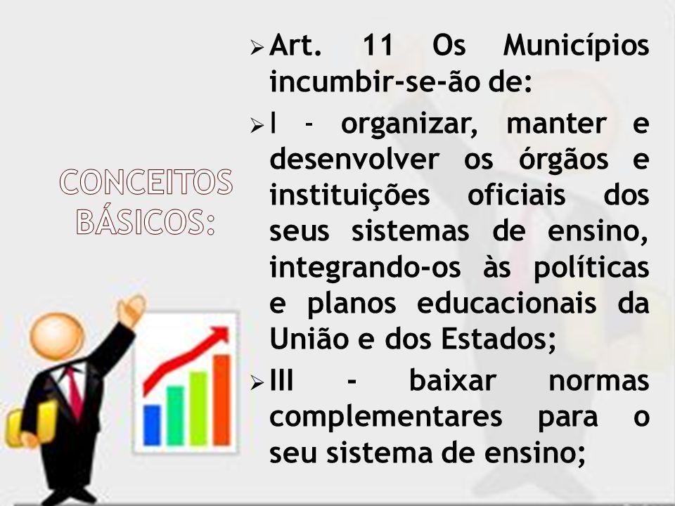 CONCEITOS BÁSICOS: Art. 11 Os Municípios incumbir-se-ão de: