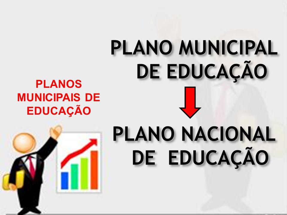 PLANO MUNICIPAL DE EDUCAÇÃO PLANO NACIONAL DE EDUCAÇÃO