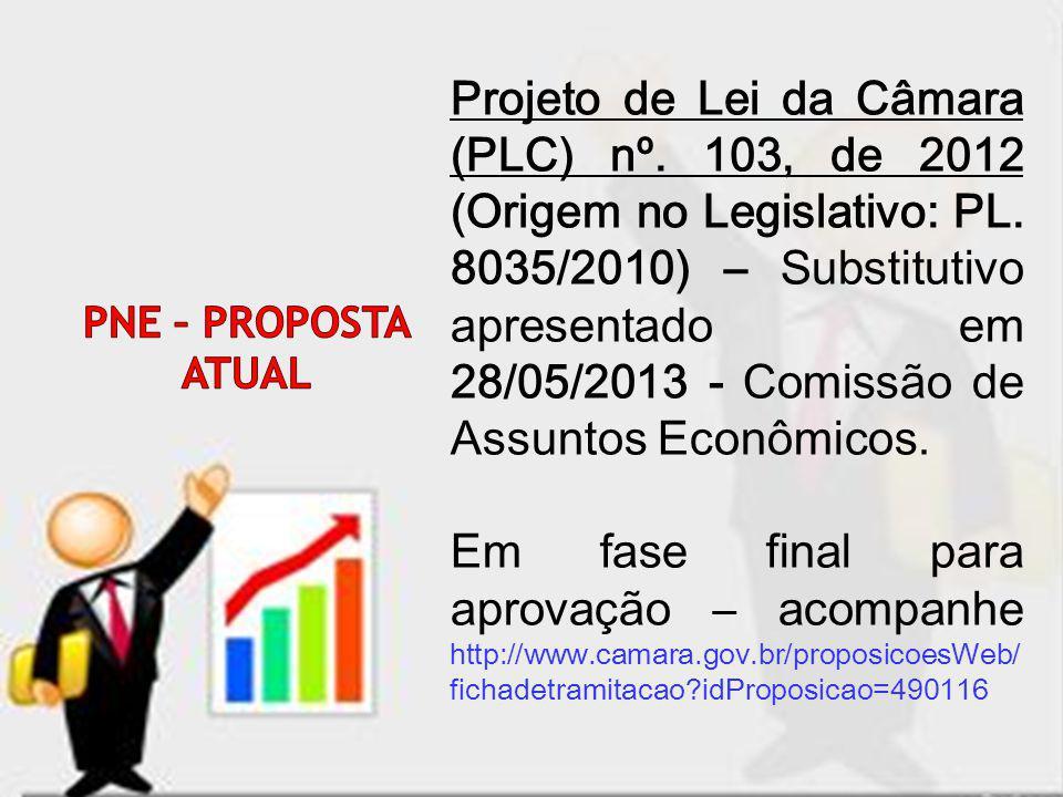 Projeto de Lei da Câmara (PLC) nº