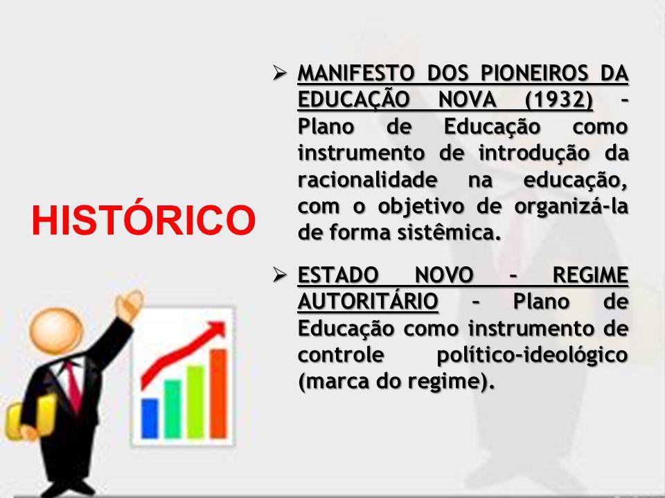 MANIFESTO DOS PIONEIROS DA EDUCAÇÃO NOVA (1932) – Plano de Educação como instrumento de introdução da racionalidade na educação, com o objetivo de organizá-la de forma sistêmica.