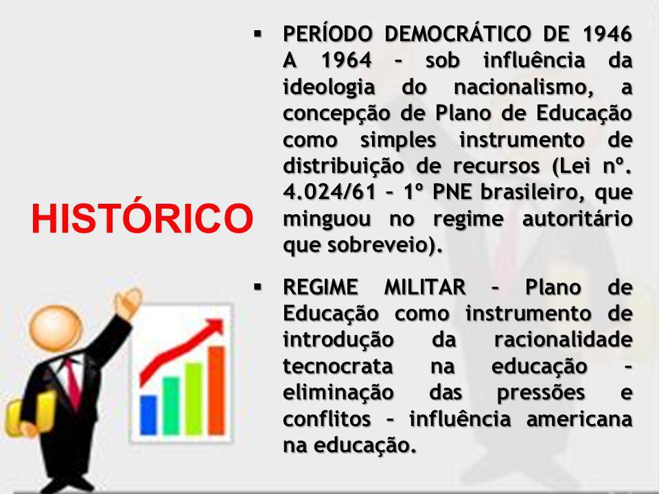 PERÍODO DEMOCRÁTICO DE 1946 A 1964 – sob influência da ideologia do nacionalismo, a concepção de Plano de Educação como simples instrumento de distribuição de recursos (Lei nº. 4.024/61 – 1º PNE brasileiro, que minguou no regime autoritário que sobreveio).