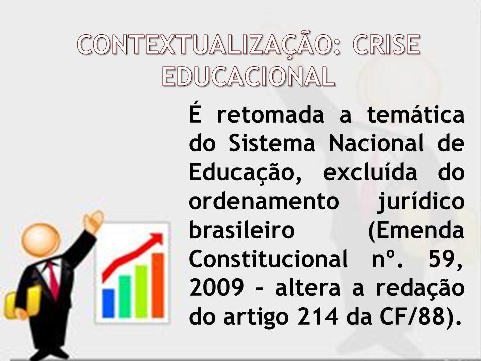 CONTEXTUALIZAÇÃO: CRISE EDUCACIONAL