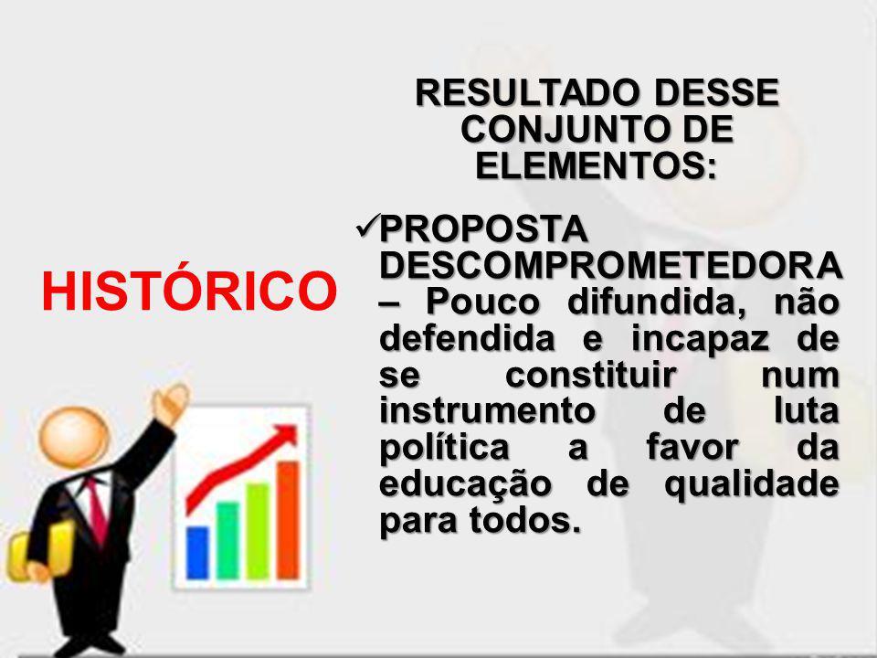 RESULTADO DESSE CONJUNTO DE ELEMENTOS: