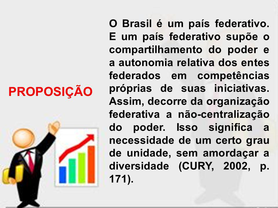 O Brasil é um país federativo