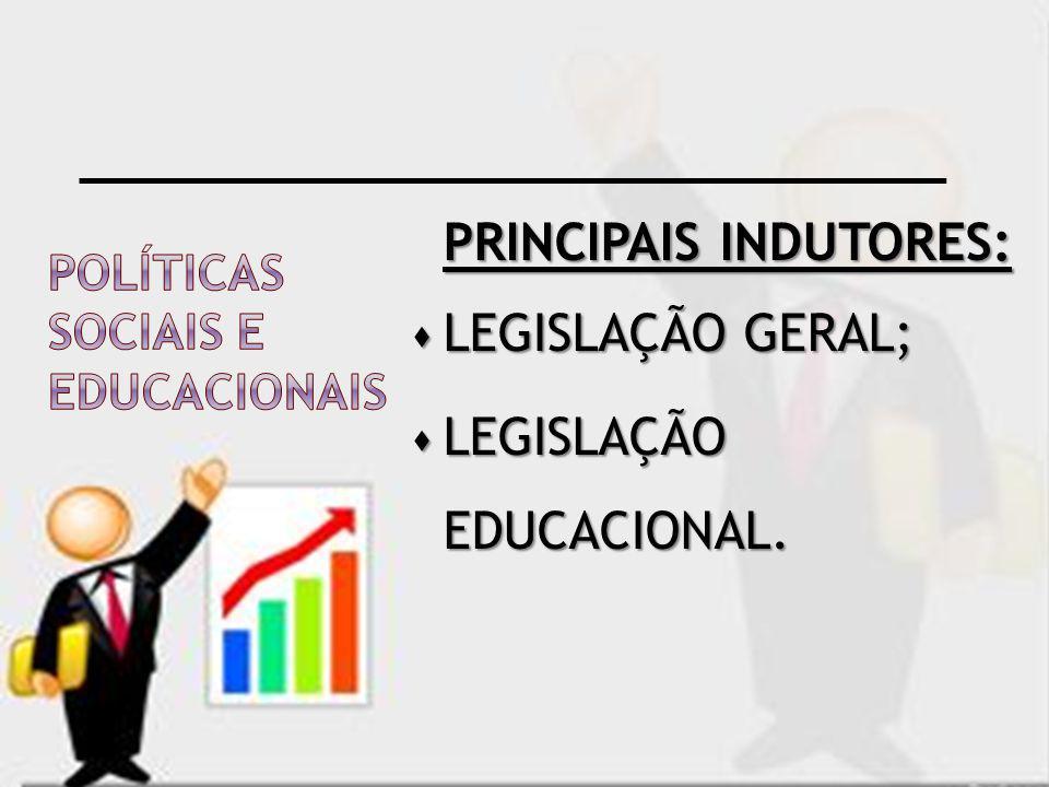 POLÍTICAS Sociais E Educacionais