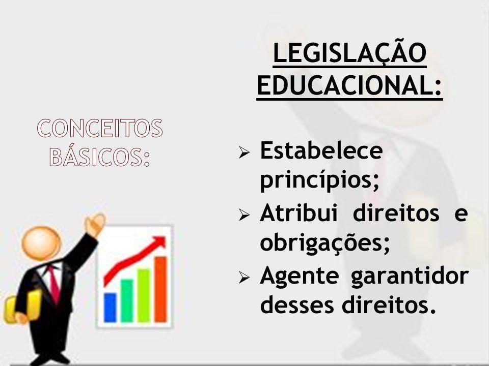 LEGISLAÇÃO EDUCACIONAL: