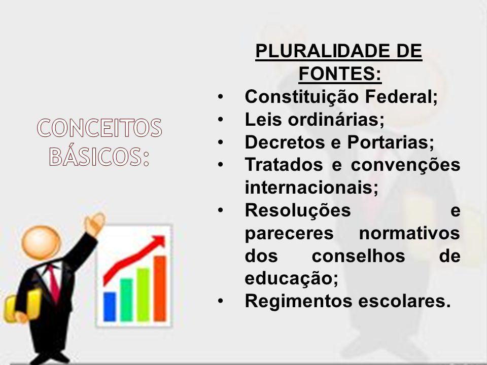 PLURALIDADE DE FONTES: