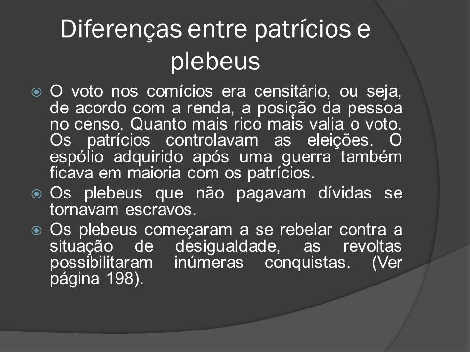 Diferenças entre patrícios e plebeus