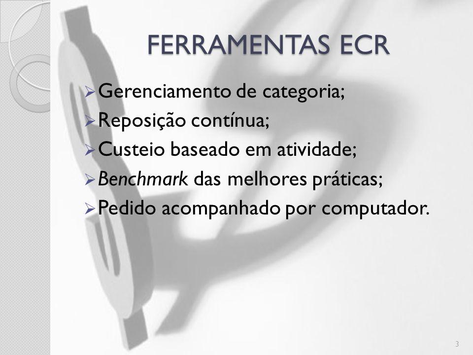 FERRAMENTAS ECR Gerenciamento de categoria; Reposição contínua;