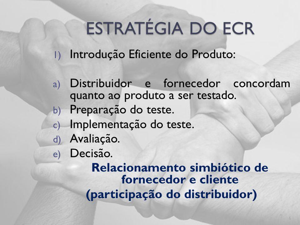 ESTRATÉGIA DO ECR Introdução Eficiente do Produto: