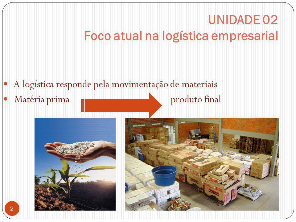 UNIDADE 02 Foco atual na logística empresarial