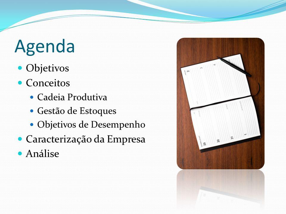 Agenda Objetivos Conceitos Caracterização da Empresa Análise