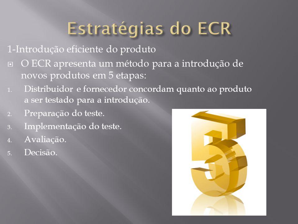 Estratégias do ECR 1-Introdução eficiente do produto