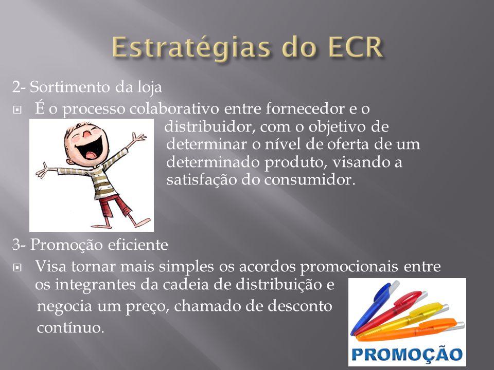 Estratégias do ECR 2- Sortimento da loja