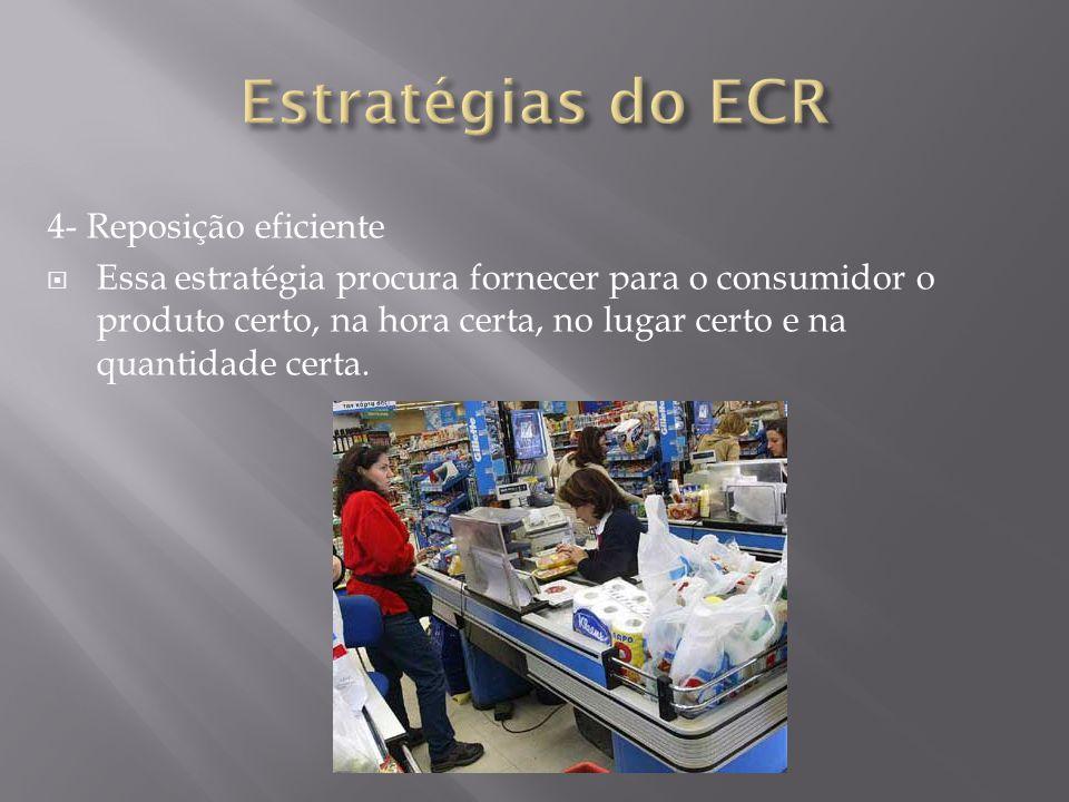 Estratégias do ECR 4- Reposição eficiente