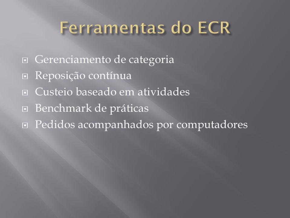 Ferramentas do ECR Gerenciamento de categoria Reposição contínua