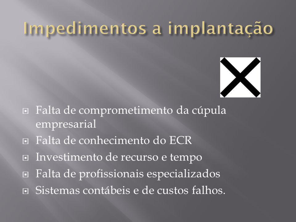 Impedimentos a implantação
