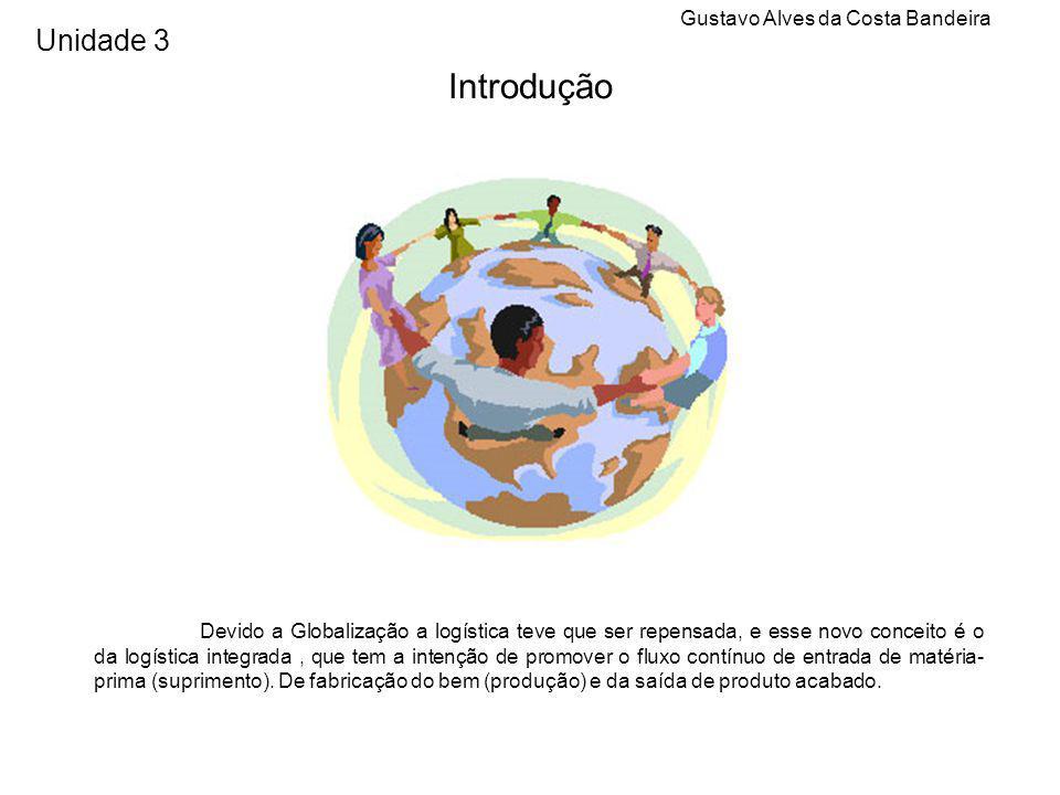 Introdução Gustavo Alves da Costa Bandeira. Unidade 3.