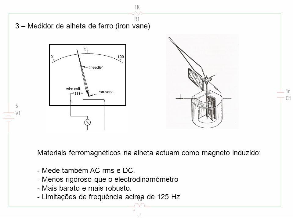3 – Medidor de alheta de ferro (iron vane)