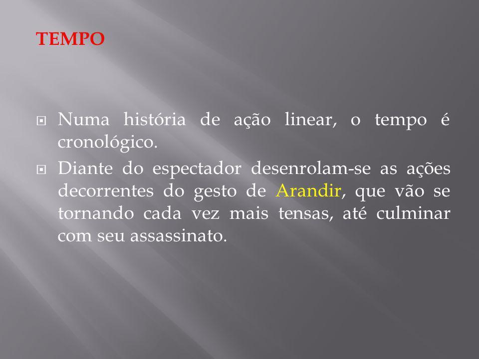 TEMPO Numa história de ação linear, o tempo é cronológico.