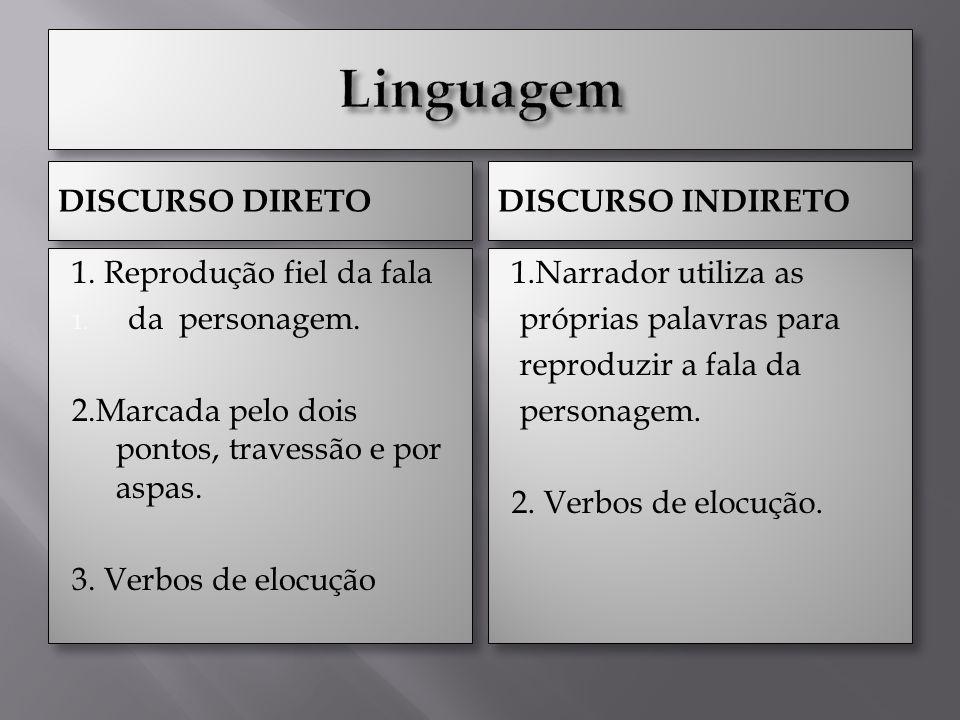 Linguagem Discurso direto Discurso indireto 1. Reprodução fiel da fala