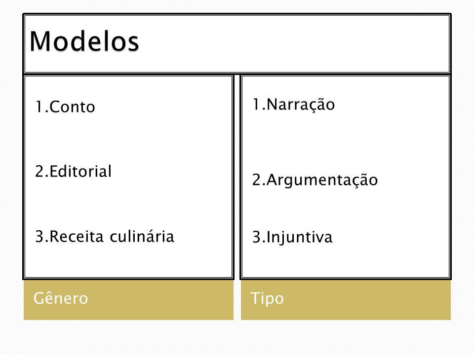 Modelos 1.Conto 2.Editorial 3.Receita culinária
