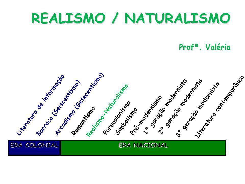 REALISMO / NATURALISMO Profª. Valéria