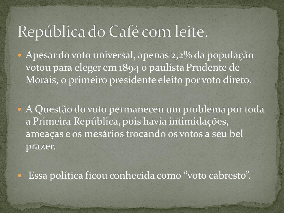República do Café com leite.