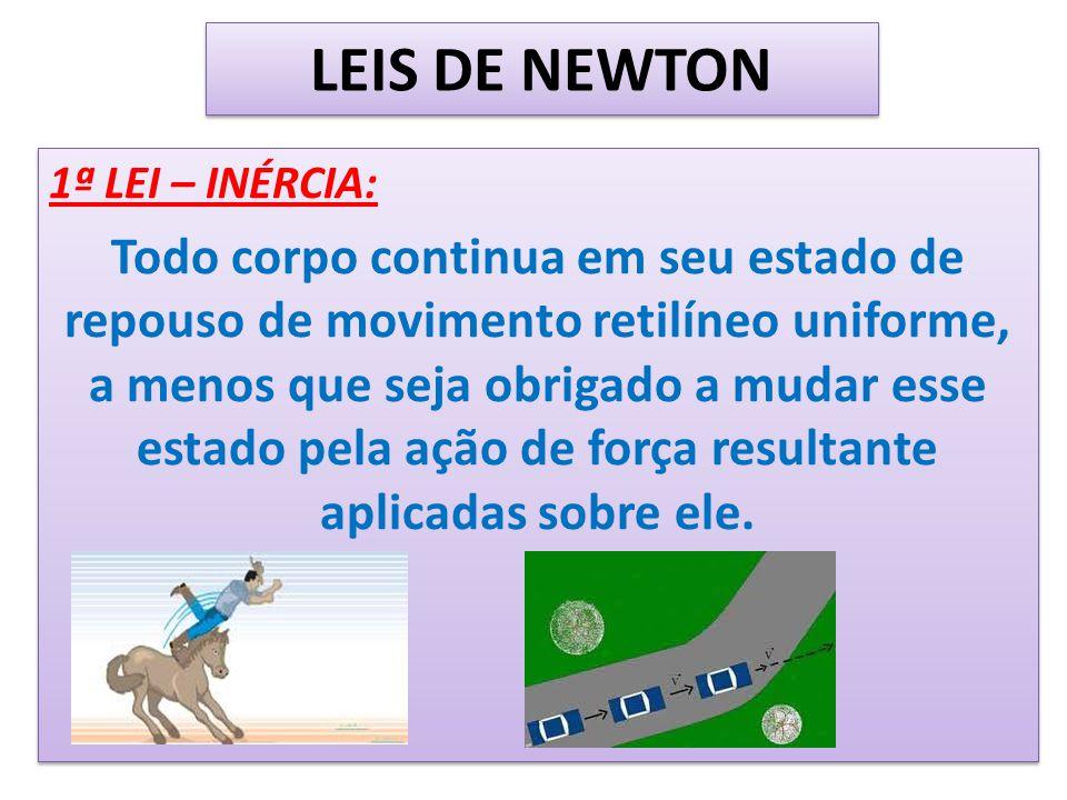 LEIS DE NEWTON 1ª LEI – INÉRCIA: