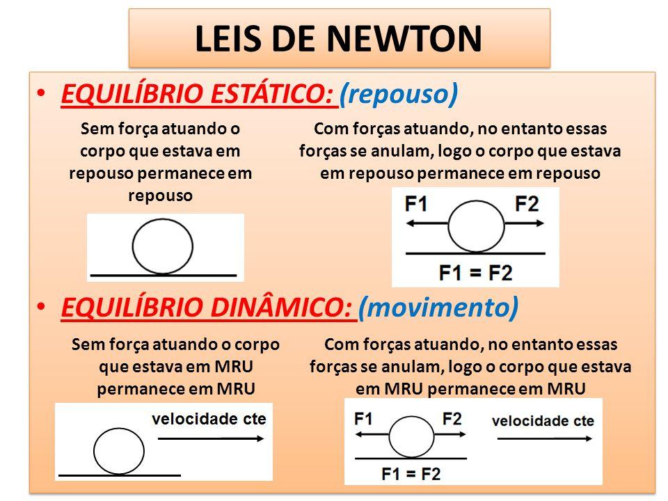 LEIS DE NEWTON EQUILÍBRIO ESTÁTICO: (repouso)