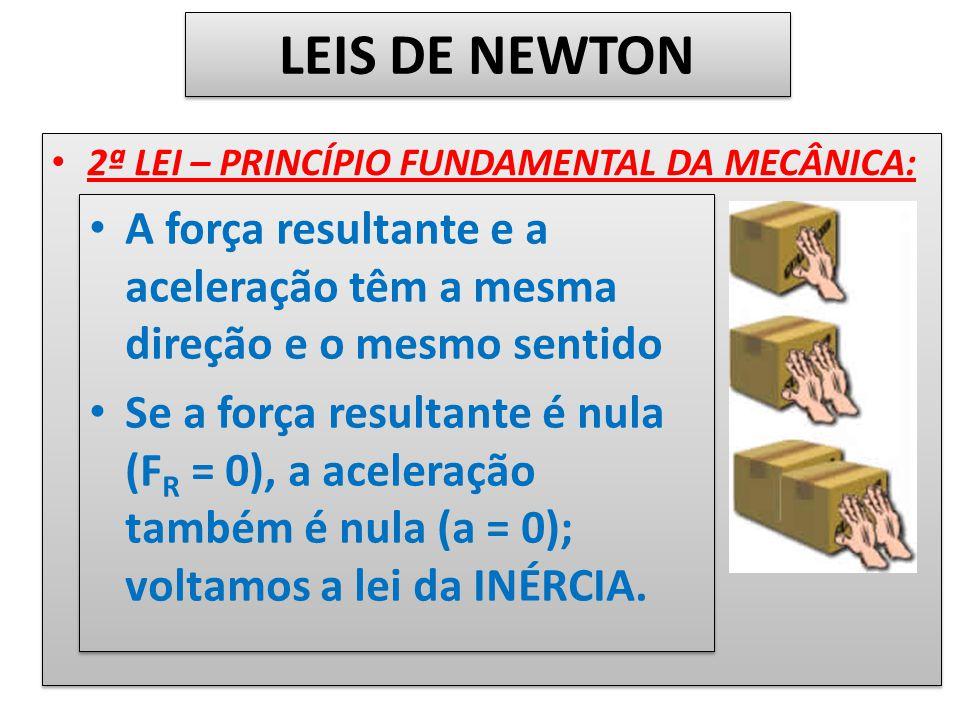 LEIS DE NEWTON 2ª LEI – PRINCÍPIO FUNDAMENTAL DA MECÂNICA: A força resultante e a aceleração têm a mesma direção e o mesmo sentido.