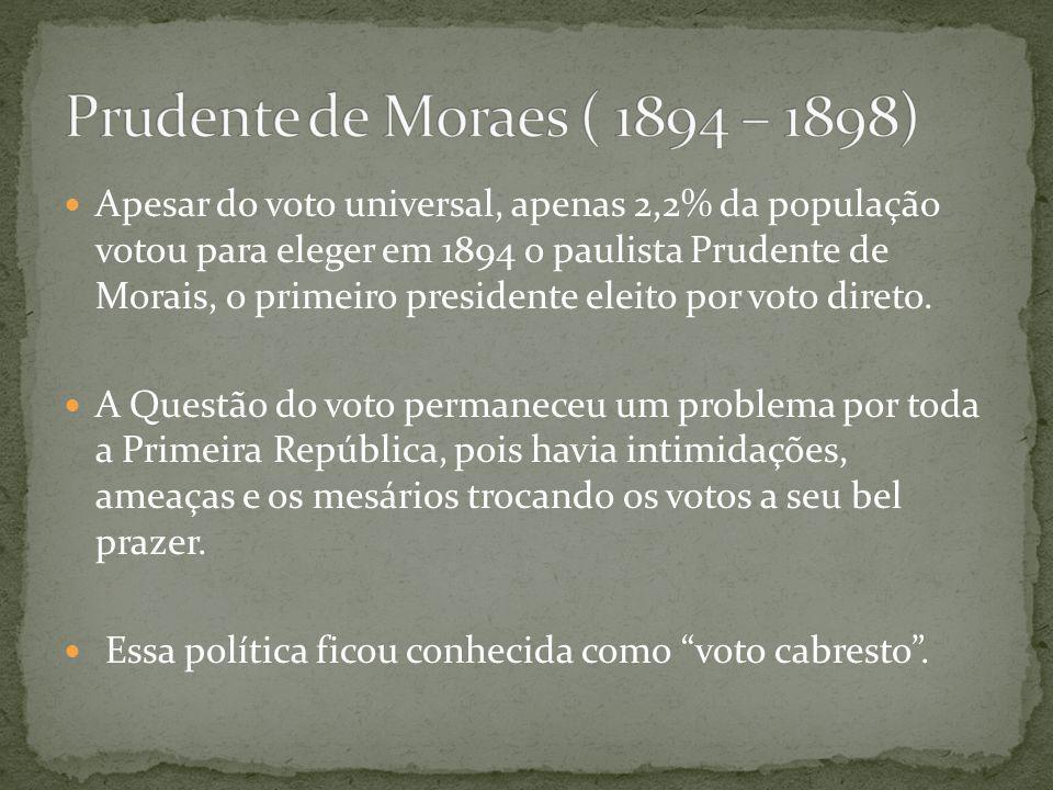 Prudente de Moraes ( 1894 – 1898)