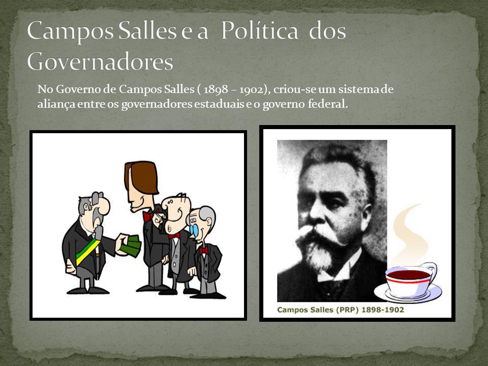 Campos Salles e a Política dos Governadores