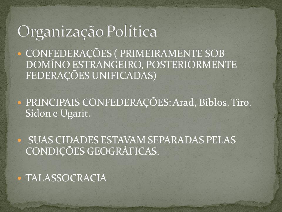 Organização Política CONFEDERAÇÕES ( PRIMEIRAMENTE SOB DOMÍNO ESTRANGEIRO, POSTERIORMENTE FEDERAÇÕES UNIFICADAS)