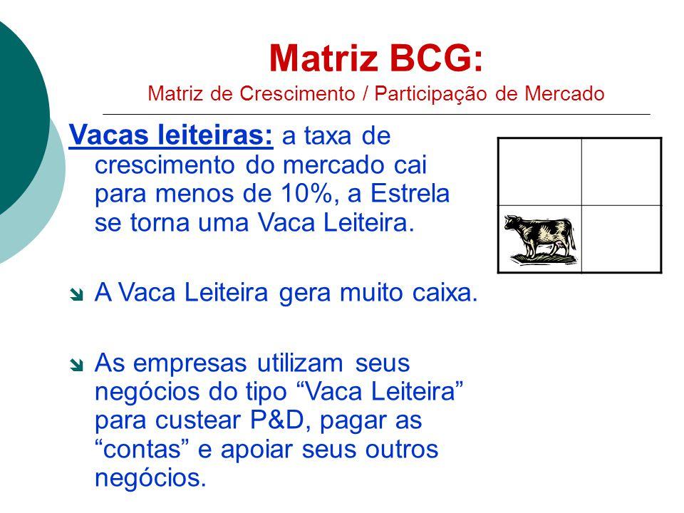 Matriz BCG: Matriz de Crescimento / Participação de Mercado