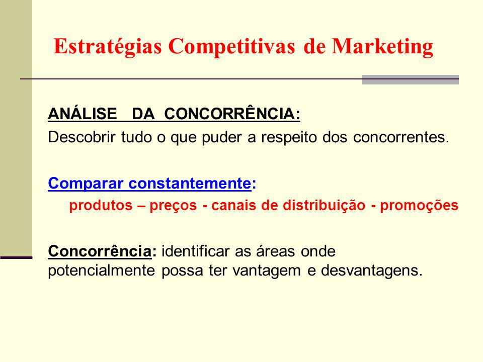 Estratégias Competitivas de Marketing