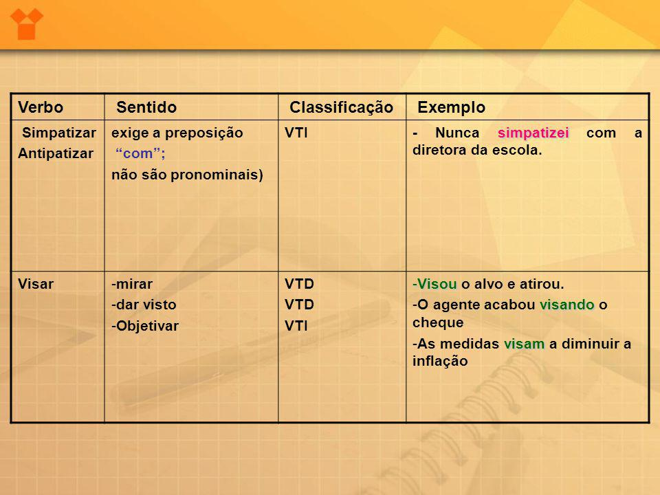 Verbo Sentido Classificação Exemplo Simpatizar Antipatizar