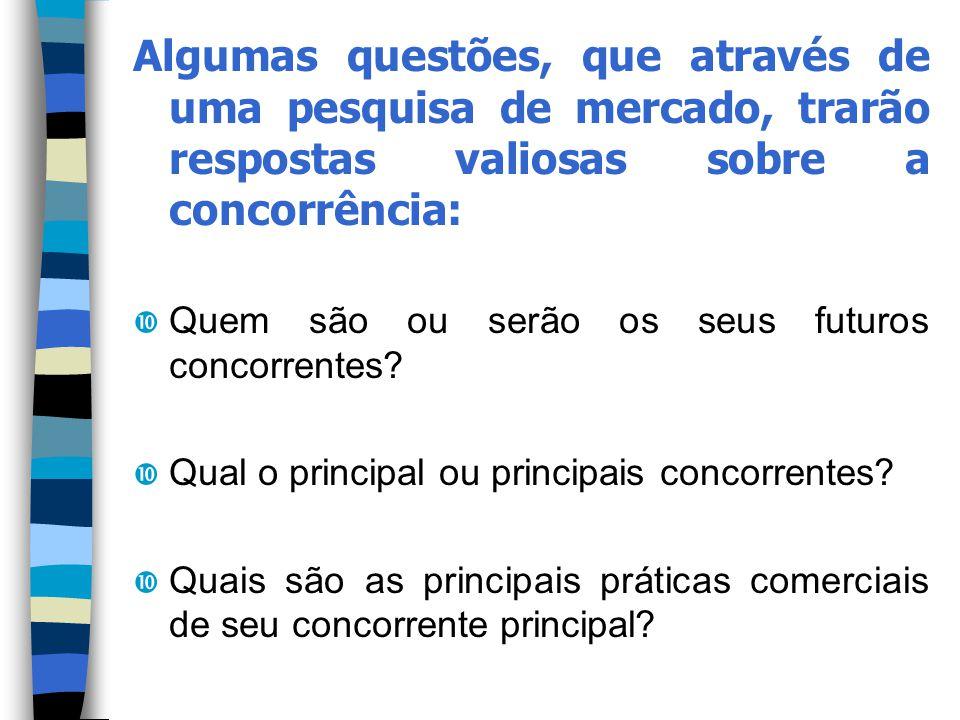 Algumas questões, que através de uma pesquisa de mercado, trarão respostas valiosas sobre a concorrência: