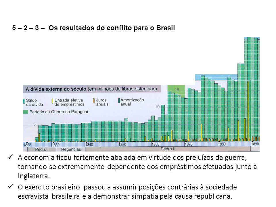 5 – 2 – 3 – Os resultados do conflito para o Brasil