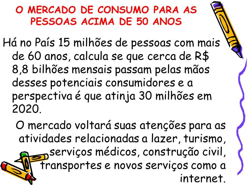 O MERCADO DE CONSUMO PARA AS PESSOAS ACIMA DE 50 ANOS