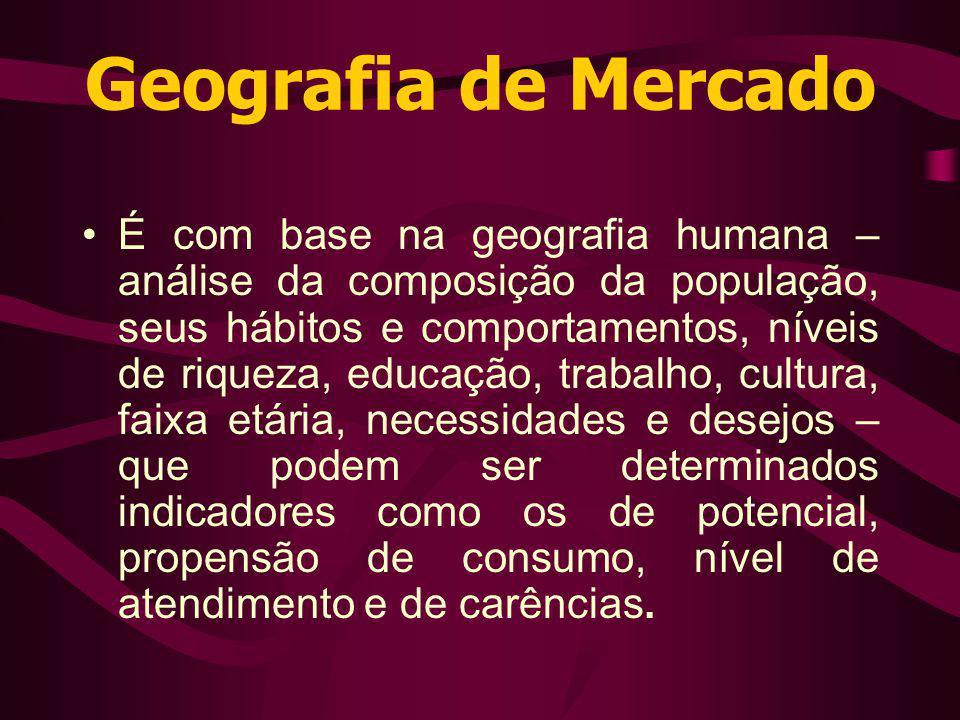 Geografia de Mercado